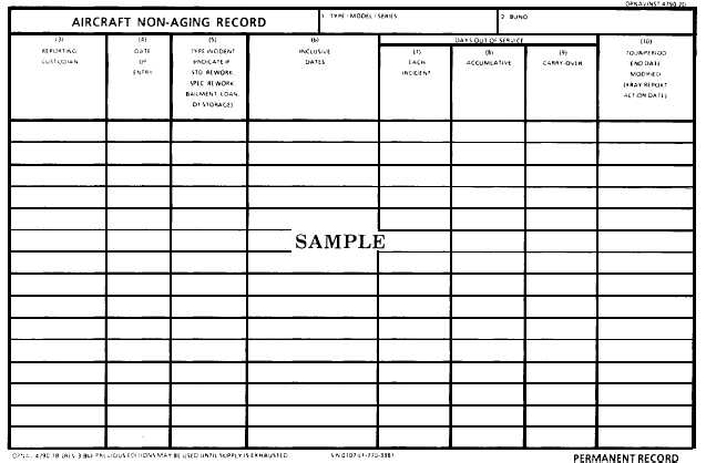 logbook example