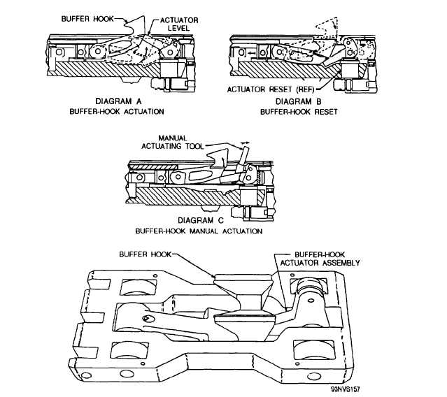 Nose gear launch actuator reset assembly nose gear launch slide assembly position to engage the aircraft holdback bar see diagram a fig 5 11 as the aircraft continues forward the holdback ccuart Choice Image