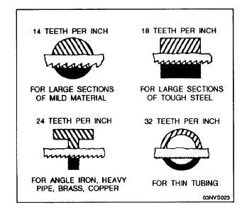 Using hacksaws on the raker set blade every third tooth remains straight and the other two are set alternately on the wave undulated set blade short sections of teeth keyboard keysfo Images