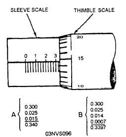 vernier caliper parts diagram