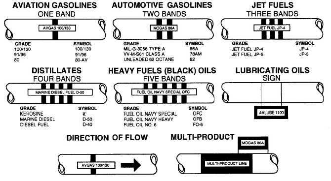 aircraft fueling systems