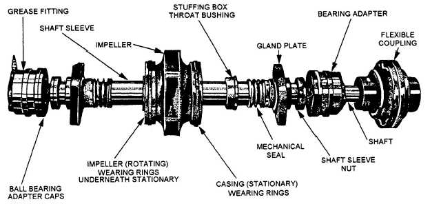 Rotating Element 92 moreover Chris King InSet3 NoThreadSet Headset Parts Exploded View together with P 0996b43f80c90f68 likewise Sinepumpactionvideo furthermore Rebuilding The Halfshafts On Our Toyota 4runner 52095. on bearing exploded view