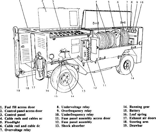 generator diesel engine exhaust