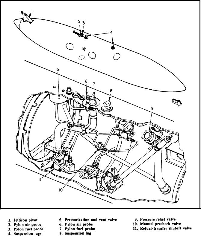 Figure 4 7 External Fuel Tank With Cutway View