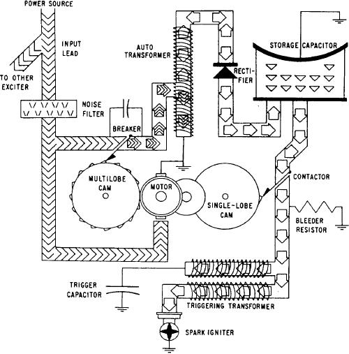 Figure 6 6 Functional Schematic Diagram Of A Capacitor Discharge