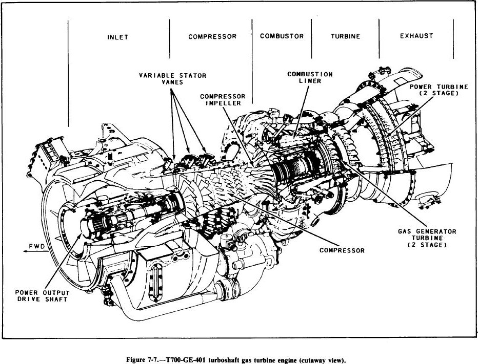 t700 engine stand  t700  free engine image for user manual