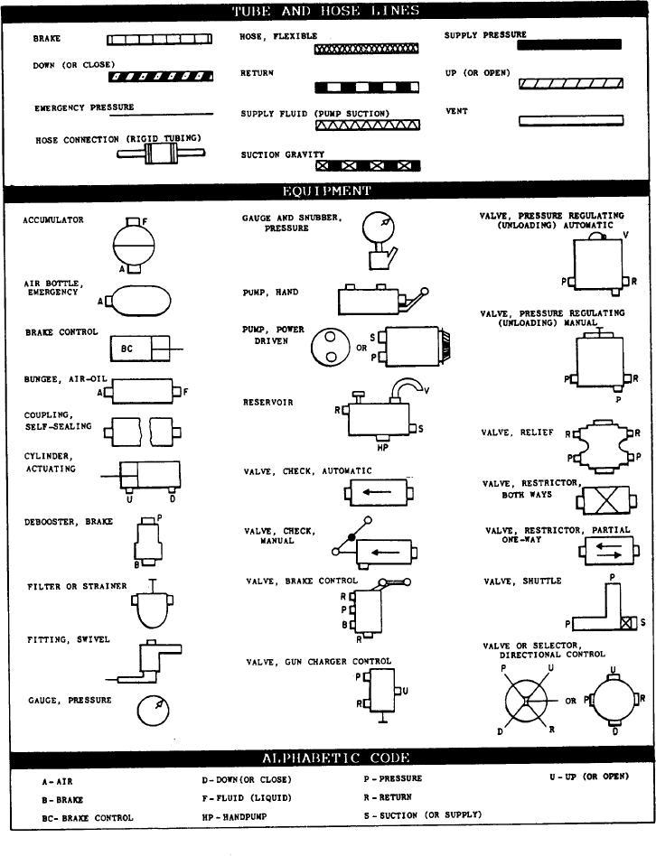 Aeronautical Mechanical Symbols