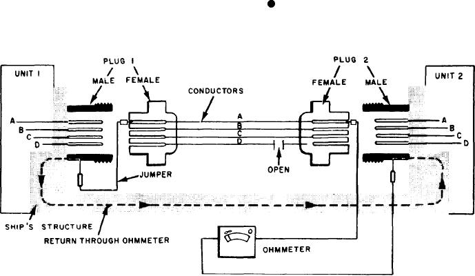 The Ohmmeter For Zero Reading It Is Ready To Be Connected To A Circuit