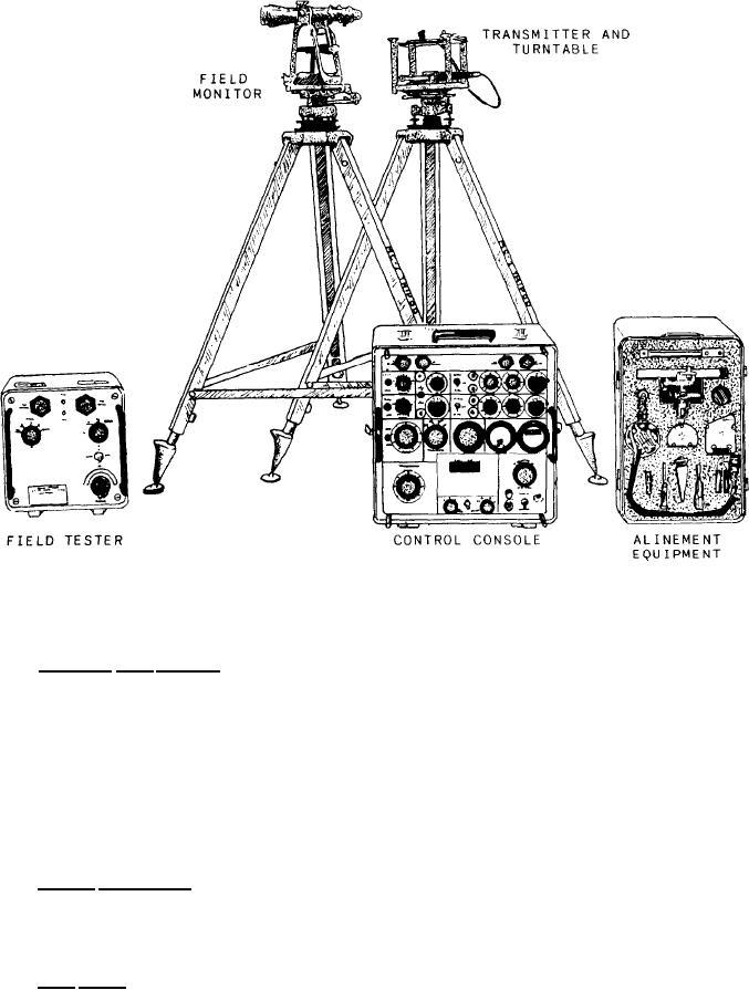 Figure 7 60 Mc 2 Magnetic Compass Calibrator Set