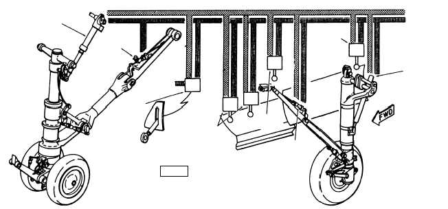 aircraft landing gear system