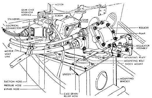 hydraulic pump schematic diagram  hydraulic  free engine