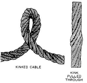Enchanting Kink In Wire Pictures - Schematic symbol - thezoom.us