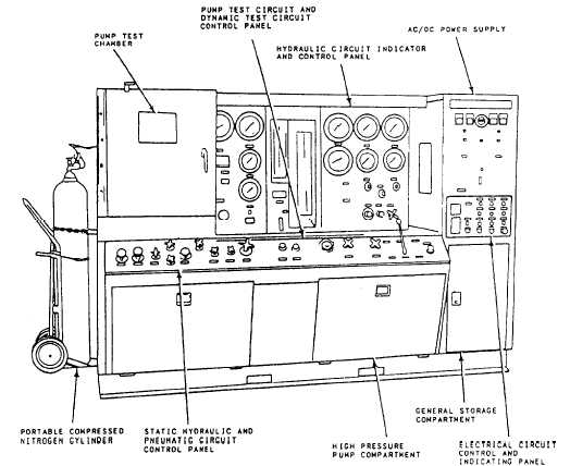 Hydraulic test bench schematic trusted wiring diagram hydraulic pump test bench schematic wiring diagram portal u2022 hydraulic cylinder disassembly bench hydraulic test bench schematic ccuart Images