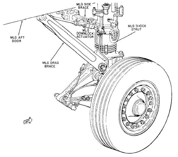 Aircraft main landing gear