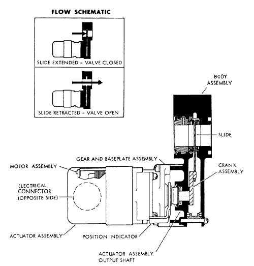 fuel shut off solenoid replacement