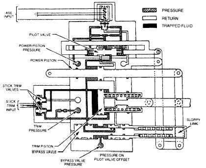 a320 hydraulic system diagram  diagram  auto wiring diagram