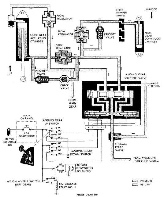 nose gear up cycle schematic