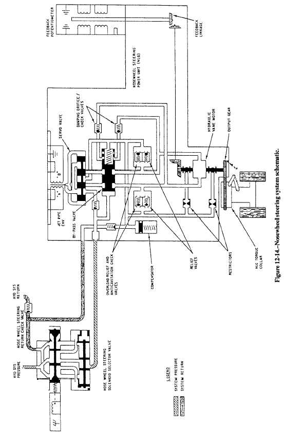 nosewheel steering system schematic