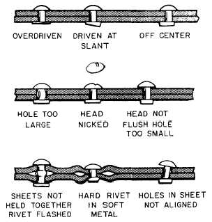 Flat Rivets Install Tool Recommendations Page 2