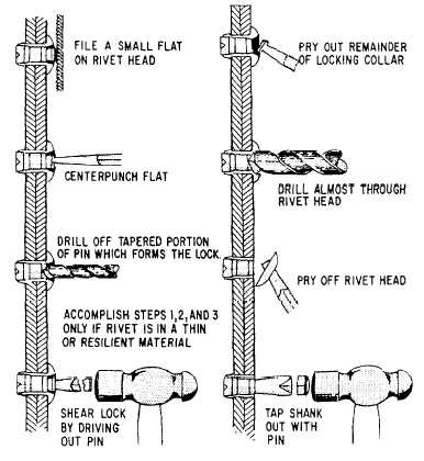 Removing Self Plugging Rivets Mechanical Lock
