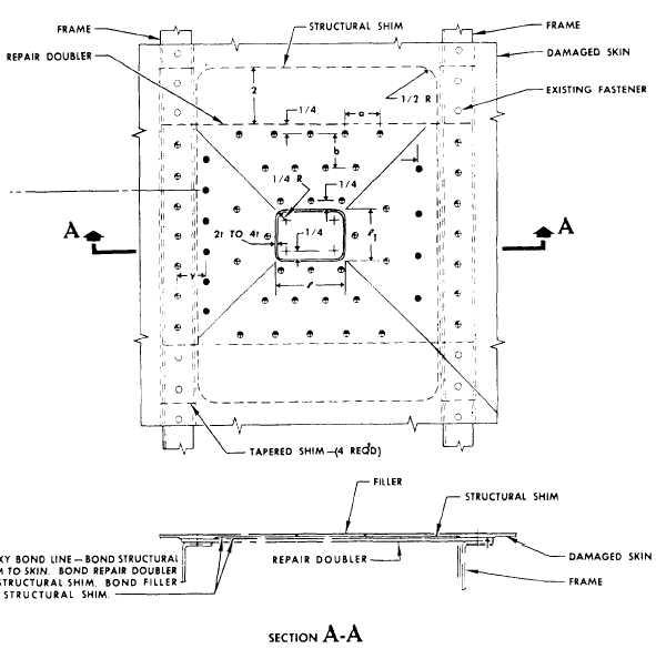 Structural Repair Diagram | Wiring Diagram on