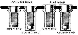 FASTENERS (SPECIAL)