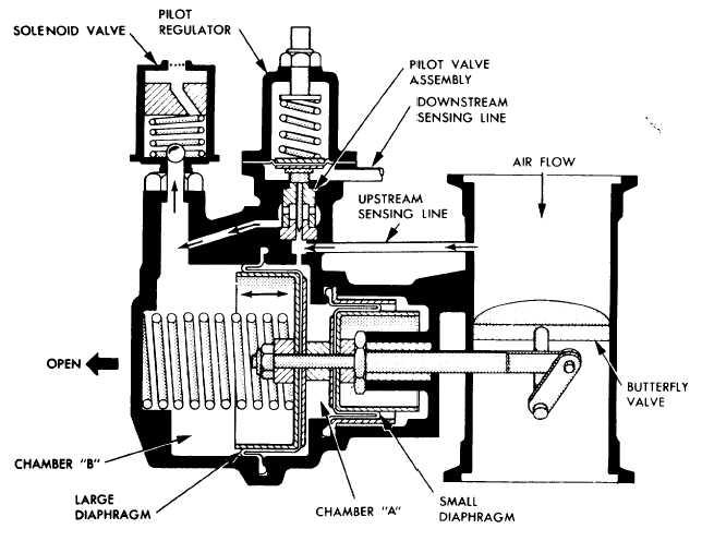 kohler engine parts diagram ch20s