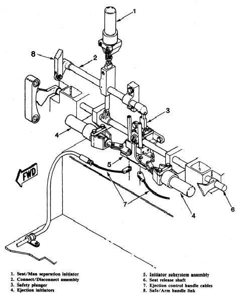 Ejection Seat Schematics