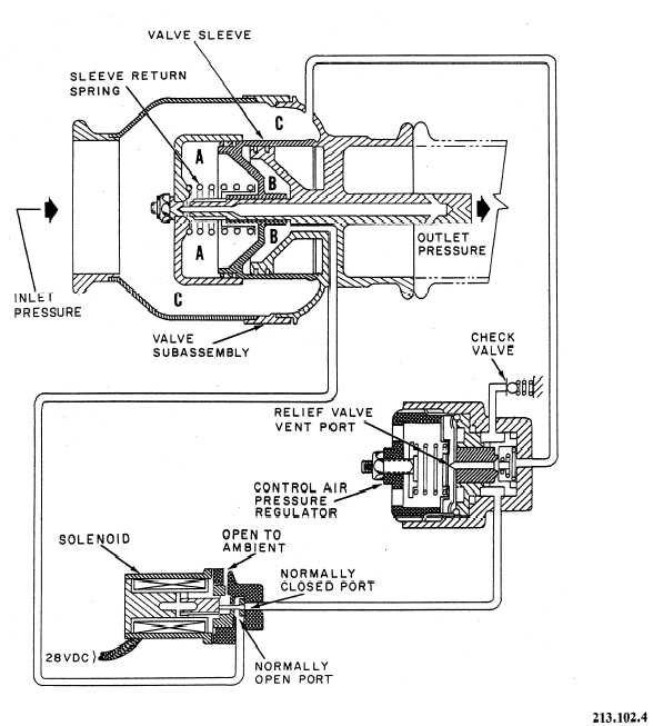 pressure reducing valve diagram