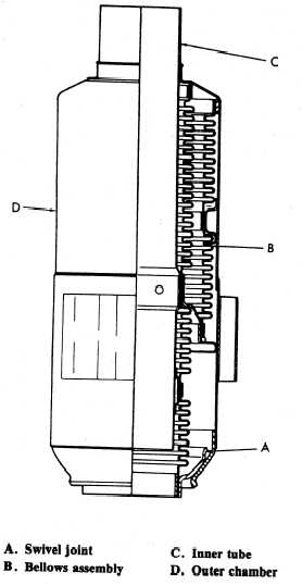 Thermal Compensator