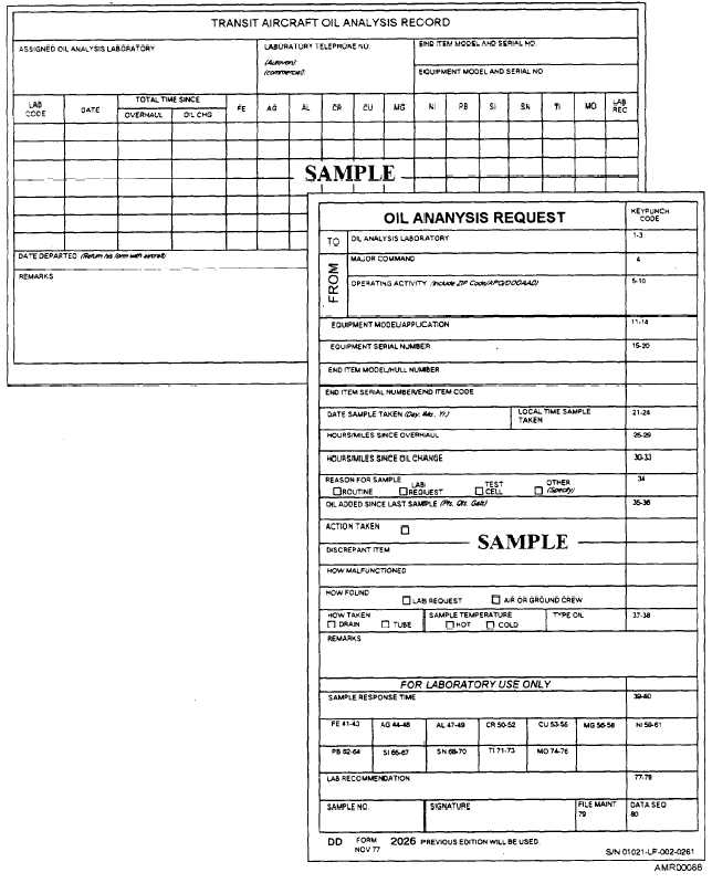 Oil Analysis Request, Dd Form 2026.