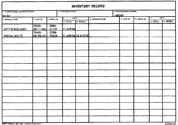 figure 7 11 inventory record opnav 4790 27a module service records