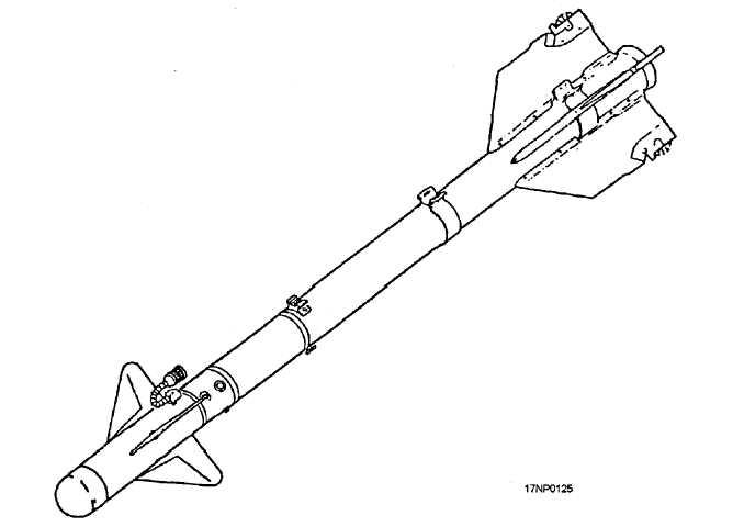 IRIS- Iran Missiles