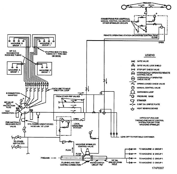 Orbit Sprinkler Valve Diagram also US20090001193 besides Parts Of A Valve Diagram additionally Floor Control Valve Assembly as well Swisher Zero Turn Mowers Parts Belt Diagram. on sprinkler zone control valve