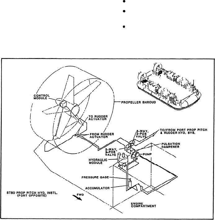 control pitch propeller pdf