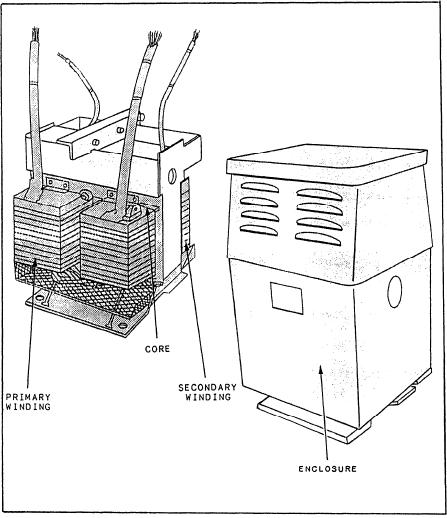 Basic Parts Of A Single Phase Transformer