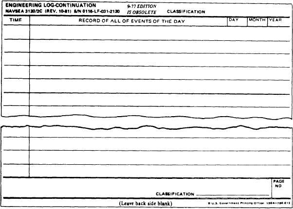 Engineering Log Continuation Sheet Navsea 31202c