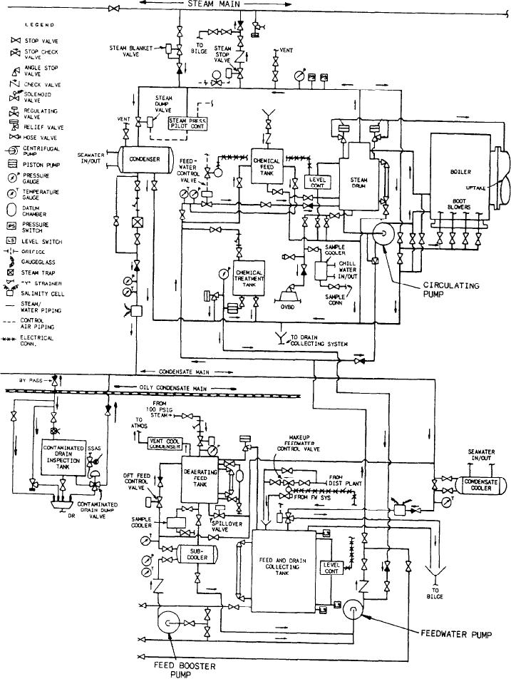 1976 Honda Cb125s Electrical Wiring Diagram further Wiring Diagram Vs Schematic additionally Starcaster By Fender Wiring Diagram besides Rheem Wiring Diagram further Wiring A 3 Way Switch. on schematic diagram for electric guitar