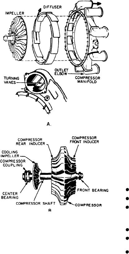 compressor impeller diagram pictures to pin on pinterest