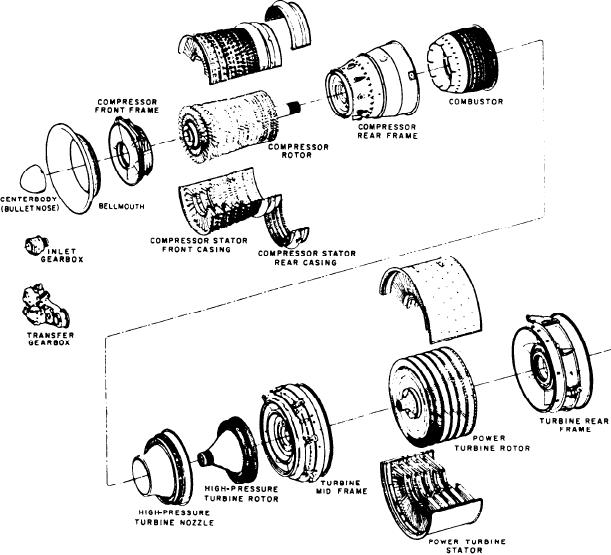figure 2 2 gas turbine assembly  exploded view
