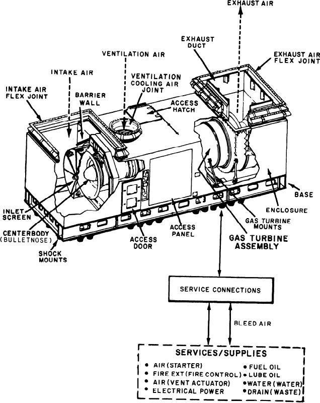 Figure 2 3 Baseenclosure Assembly