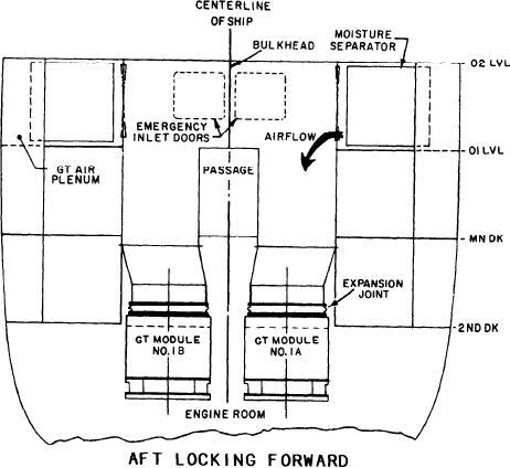 Figure 2-14 --FFG air intake system