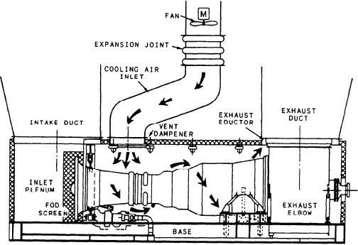 Problems With Natural Gas Ejectors