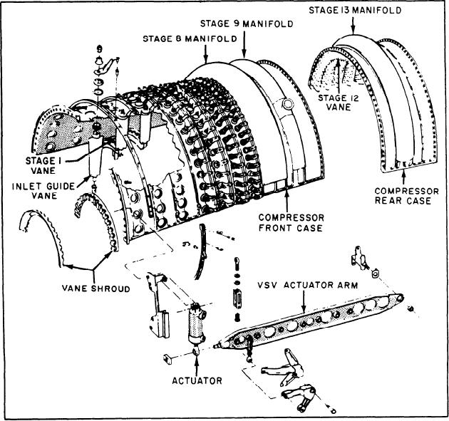 gas turbine systems technician