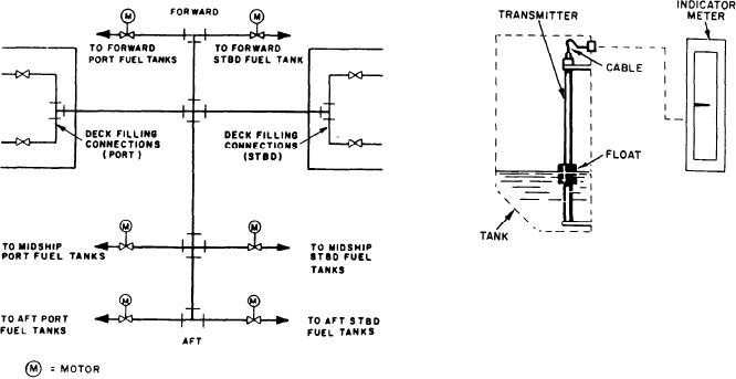 figure 4 4 piping diagram of a dd class ship fill and transfer header rh navyaviation tpub com France Ballast Wiring Diagram France Ballast Wiring Diagram
