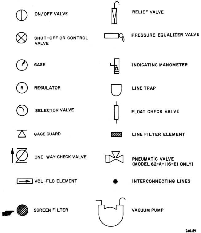hydraulic pump schematic symbols
