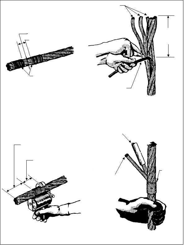 Figure 3-47.Wire rope preparation.