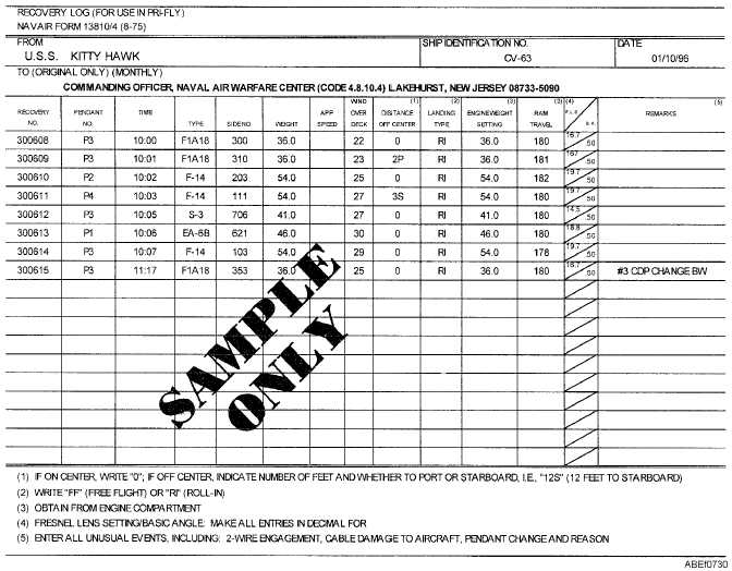 Figure 7-29.Arresting gear maintenance log entries