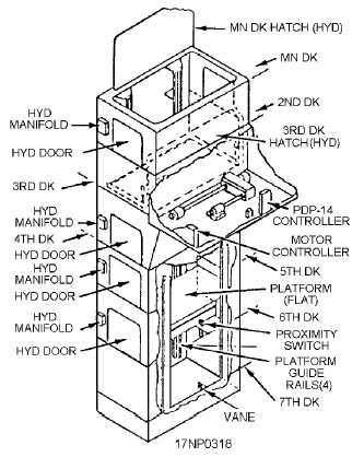 Rib Relay Wiring Diagram further Honda Accord88 Radiator Diagram And Schematics moreover York Thermostat Wiring Diagram moreover Fan Limit Switch Wiring Diagram additionally Elevator Limit Switch Wiring Diagram. on furnace fan limit switch wiring diagram