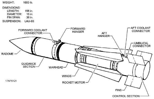 phoenix missile
